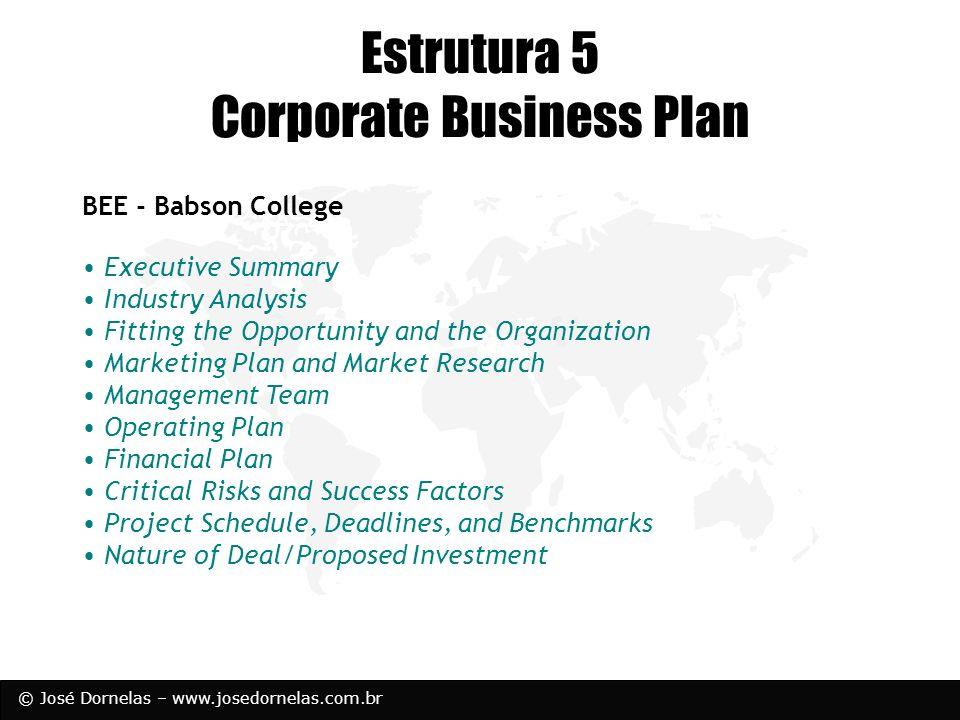 © José Dornelas – www.josedornelas.com.br Estrutura 5 Corporate Business Plan BEE - Babson College Executive Summary Industry Analysis Fitting the Opp