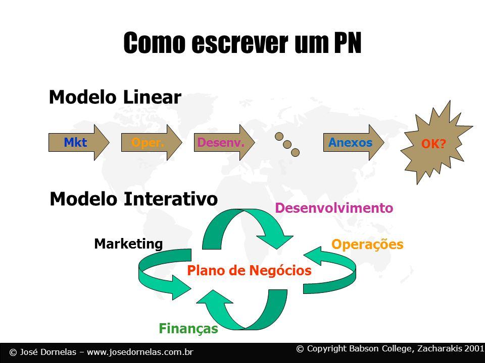 © José Dornelas – www.josedornelas.com.br Como escrever um PN MktOper.Desenv. Anexos OK? Modelo Linear Modelo Interativo Plano de Negócios Marketing O