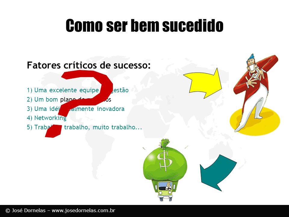 © José Dornelas – www.josedornelas.com.br Onde buscar ajuda e obter informações INCUBADORAS DE EMPRESAS UNIVERSIDADES SEBRAE/PATME GOVERNO (FINEP/INOVAR; BNDES; FAPESP/PIPE; CNPQ/RHAE; SOFTEX/GENESIS...) SITES NA INTERNET: –www.planodenegocios.com.br –www.businessplan.com –www.bplan.com –www.inc.com –www.anprotec.org.br –www.endeavor.org.br EVENTOS –Venture Forum:www.venturecapital.com.br