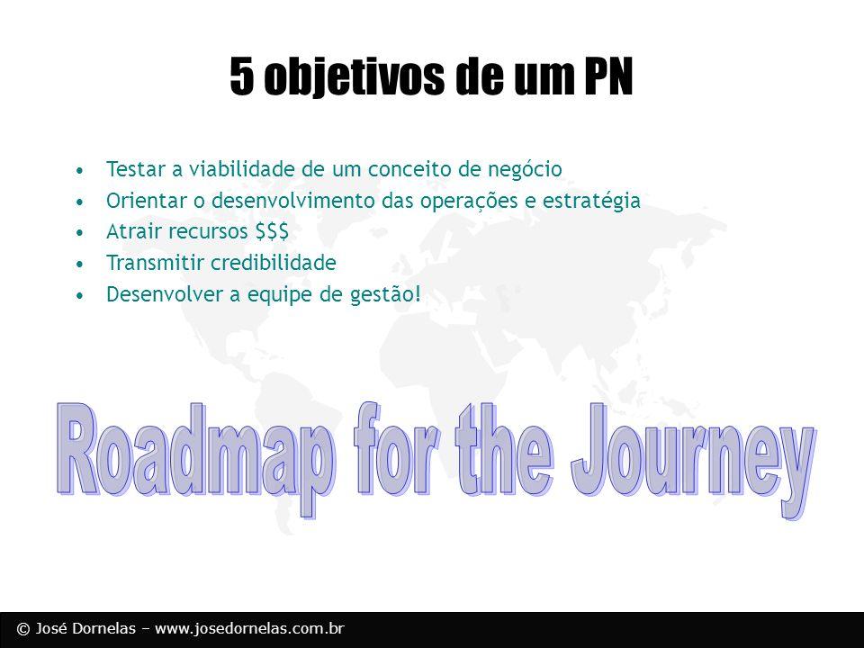 © José Dornelas – www.josedornelas.com.br 5 objetivos de um PN Testar a viabilidade de um conceito de negócio Orientar o desenvolvimento das operações