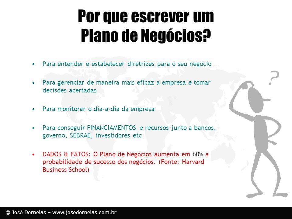 © José Dornelas – www.josedornelas.com.br Por que escrever um Plano de Negócios? Para entender e estabelecer diretrizes para o seu negócio Para gerenc