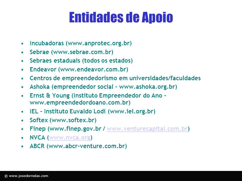 © www.josedornelas.com Entidades de Apoio Incubadoras (www.anprotec.org.br) Sebrae (www.sebrae.com.br) Sebraes estaduais (todos os estados) Endeavor (