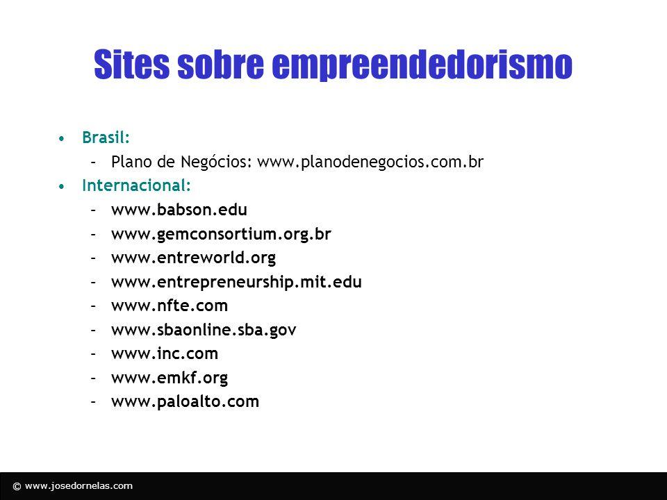 © www.josedornelas.com Sites sobre empreendedorismo Brasil: –Plano de Negócios: www.planodenegocios.com.br Internacional: –www.babson.edu –www.gemcons