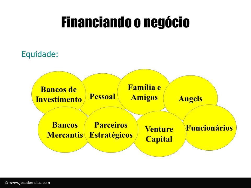 © www.josedornelas.com Financiando o negócio Financeiras Leasing Fabricantes Bancos Empréstimos : Linhas do Governo: Sebrae/Patme; PIPE/Fapesp; Inovar/Finep; BNDES; Softex/Genesis RHAE/CNPq...