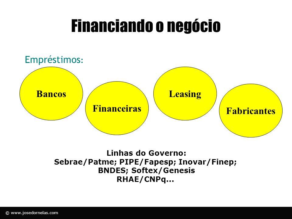 © www.josedornelas.com Financiando o negócio Financeiras Leasing Fabricantes Bancos Empréstimos : Linhas do Governo: Sebrae/Patme; PIPE/Fapesp; Inovar