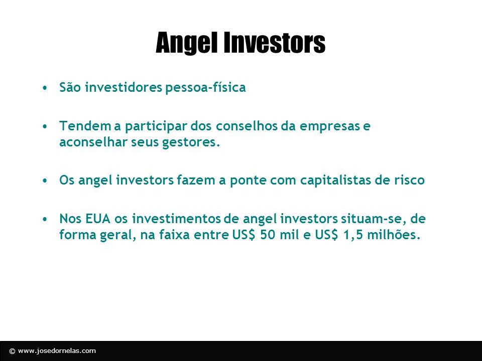 © www.josedornelas.com Angels Vantagens Desvantagens Pouco $$, sem múltiplos investimentos Sempre quer ser ouvido na firma Pode transformar-se em inimigo...
