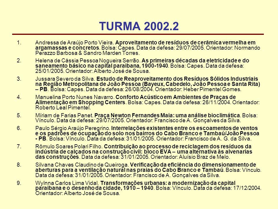 TURMA 2002.2 1.Andressa de Araújo Porto Vieira. Aproveitamento de resíduos de cerâmica vermelha em argamassas e concretos. Bolsa: Capes. Data da defes
