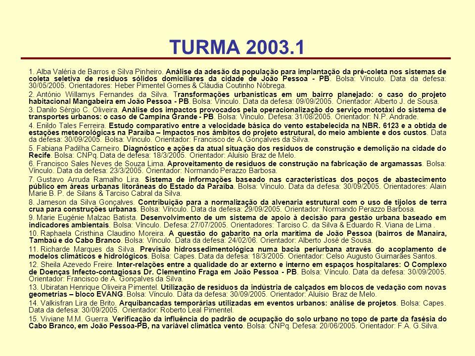 TURMA 2003.1 1. Alba Valéria de Barros e Silva Pinheiro. Análise da adesão da população para implantação da pré-coleta nos sistemas de coleta seletiva