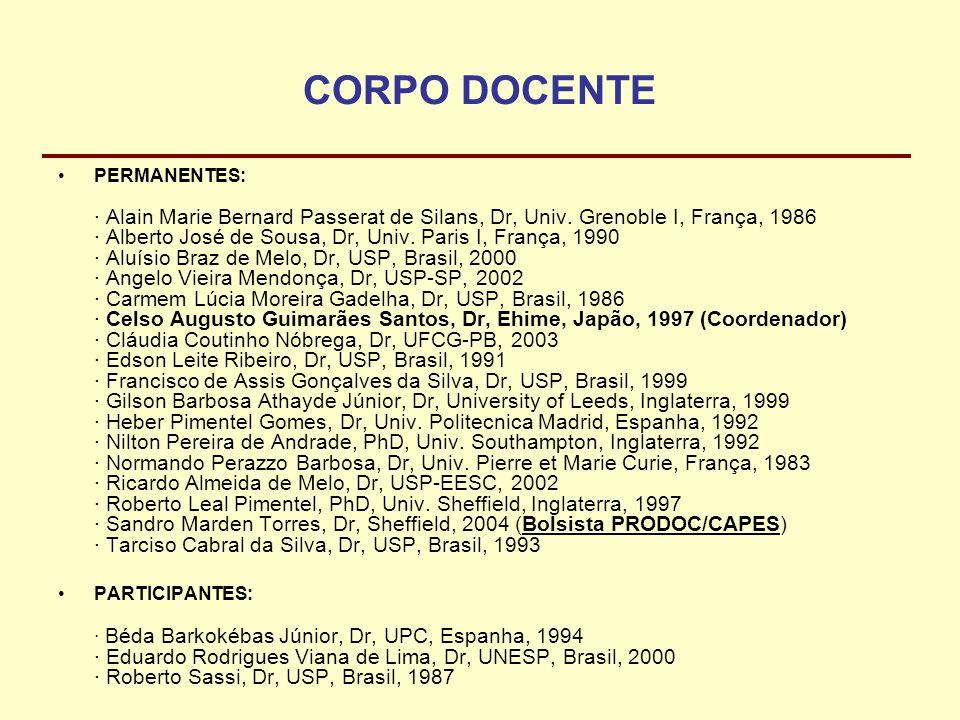 CORPO DOCENTE PERMANENTES: · Alain Marie Bernard Passerat de Silans, Dr, Univ. Grenoble I, França, 1986 · Alberto José de Sousa, Dr, Univ. Paris I, Fr