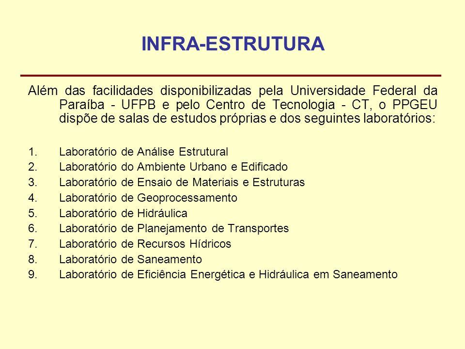 INFRA-ESTRUTURA Além das facilidades disponibilizadas pela Universidade Federal da Paraíba - UFPB e pelo Centro de Tecnologia - CT, o PPGEU dispõe de