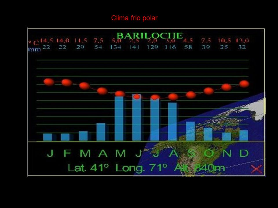 Clima subtropical: temperaturas mais baixas no inverno / chuvas constantes.