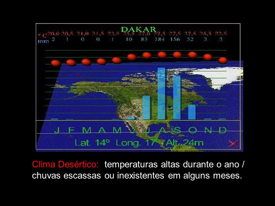 Clima Tropical de Altitude: temperaturas médias o ano todo / chuvas no verão e invernos secos.