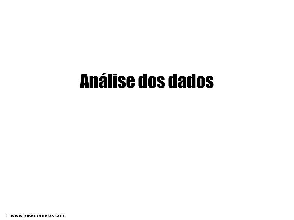 © www.josedornelas.com Análise dos dados