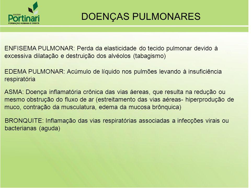 DOENÇAS PULMONARES ENFISEMA PULMONAR: Perda da elasticidade do tecido pulmonar devido à excessiva dilatação e destruição dos alvéolos (tabagismo) EDEM