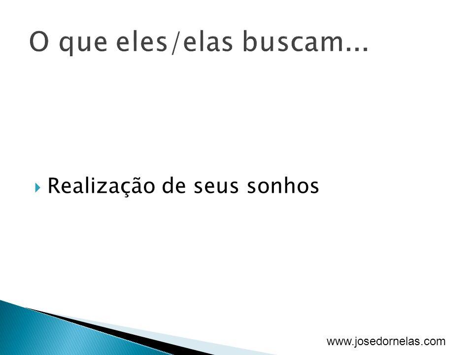 www.josedornelas.com Realização de seus sonhos