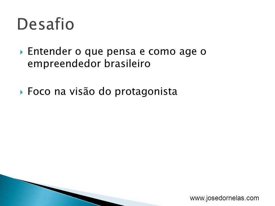 www.josedornelas.com Entender o que pensa e como age o empreendedor brasileiro Foco na visão do protagonista