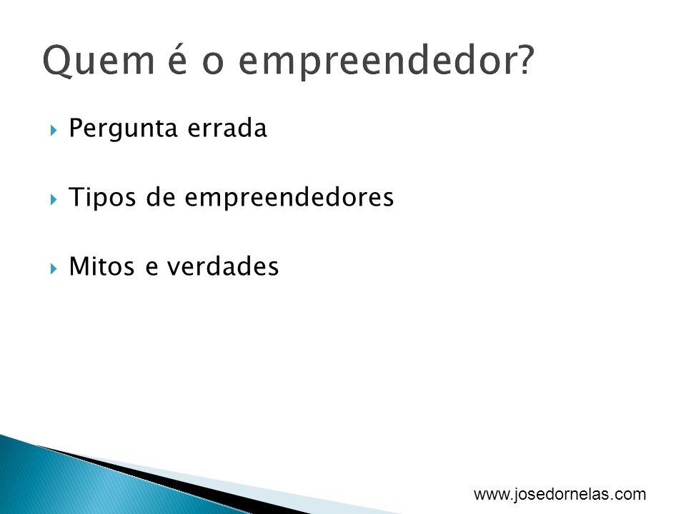 www.josedornelas.com Pergunta errada Tipos de empreendedores Mitos e verdades