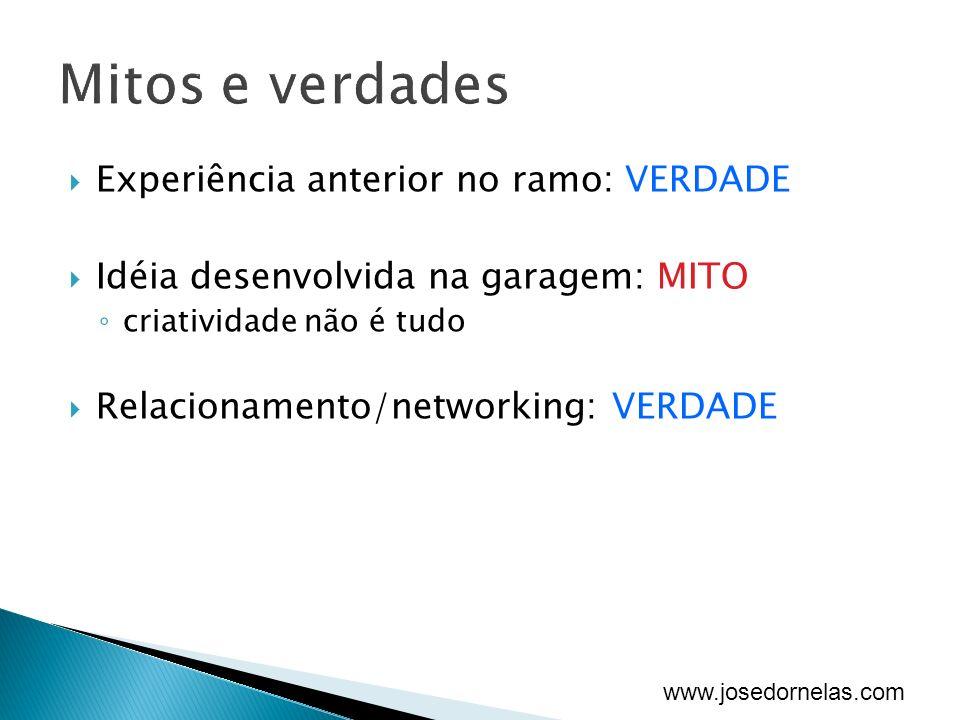 www.josedornelas.com Experiência anterior no ramo: VERDADE Idéia desenvolvida na garagem: MITO criatividade não é tudo Relacionamento/networking: VERDADE