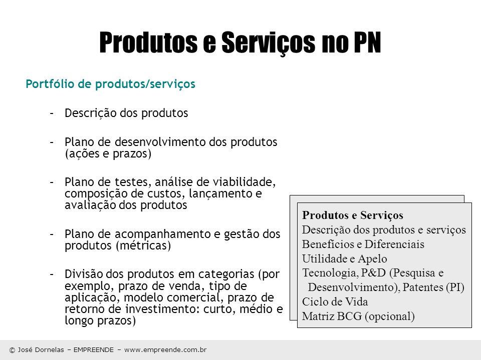 © José Dornelas – EMPREENDE – www.empreende.com.br Produtos e Serviços no PN Portfólio de produtos/serviços –Descrição dos produtos –Plano de desenvol