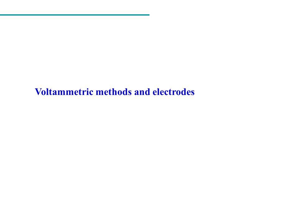 72 Confecção do minissensor 120 °C durante 200 s FeCl 3 0,50 mol L -1 em meio de HCl 0,10 mol L -1 durante 15-20 minutos.