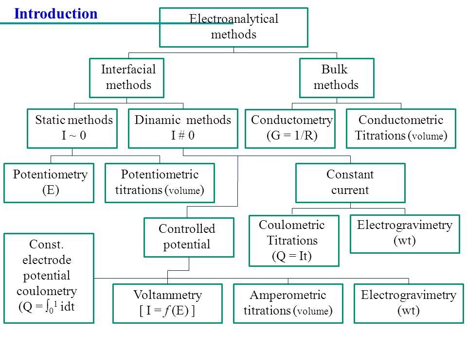 electrode Bismuth film electrode tt-type connector for printers