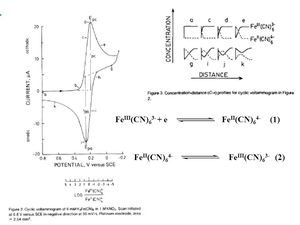 Fe III (CN) 6 3- + e Fe II (CN) 6 4- (1) Fe II (CN) 6 4- Fe III (CN) 6 3- (2)