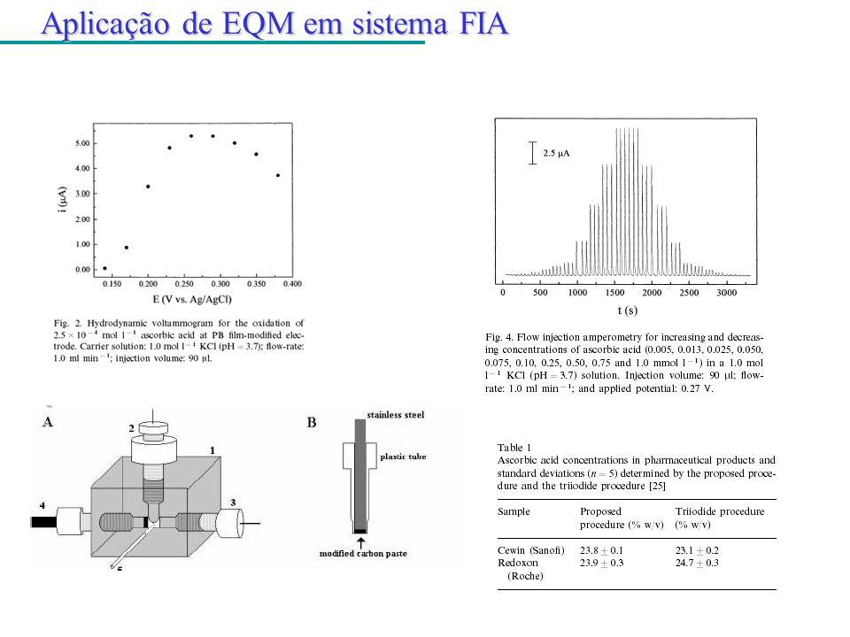 Aplicação de EQM em sistema FIA