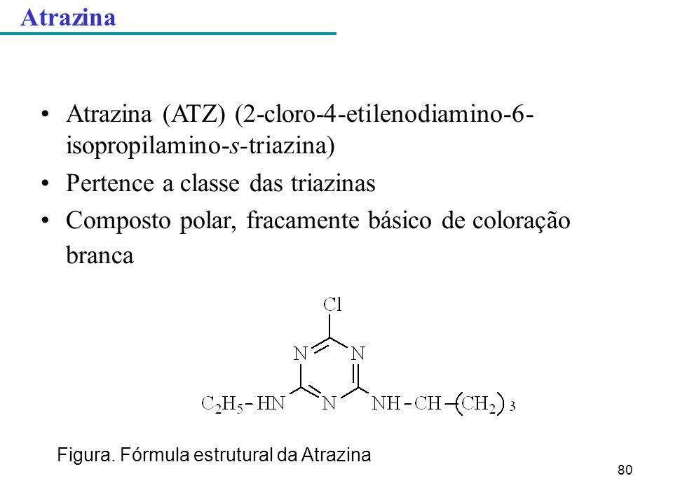 Atrazina (ATZ) (2-cloro-4-etilenodiamino-6- isopropilamino-s-triazina) Pertence a classe das triazinas Composto polar, fracamente básico de coloração