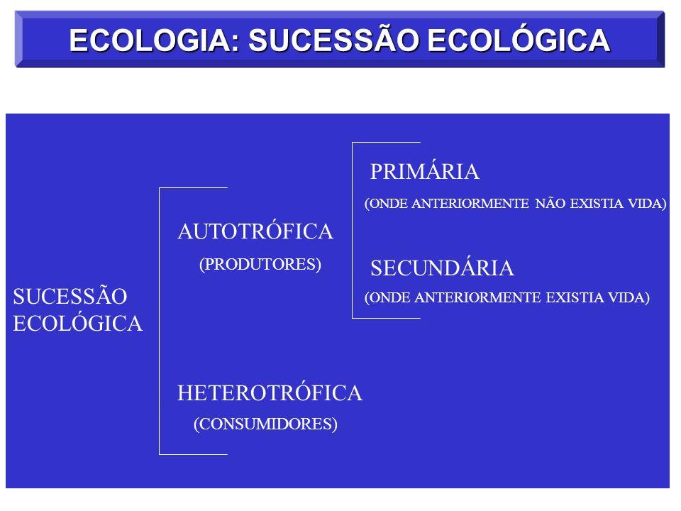 SUCESSÃO ECOLÓGICA AUTOTRÓFICA (PRODUTORES) HETEROTRÓFICA (CONSUMIDORES) PRIMÁRIA (ONDE ANTERIORMENTE NÃO EXISTIA VIDA) SECUNDÁRIA (ONDE ANTERIORMENTE
