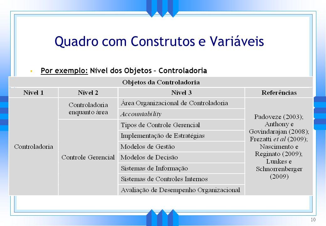 Quadro com Construtos e Variáveis Por exemplo: Nível dos Objetos – Controladoria 10