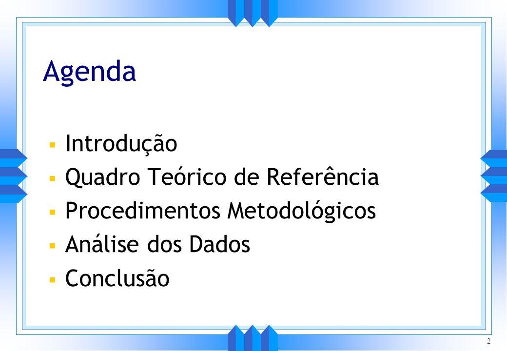 Agenda Introdução Quadro Teórico de Referência Procedimentos Metodológicos Análise dos Dados Conclusão 2