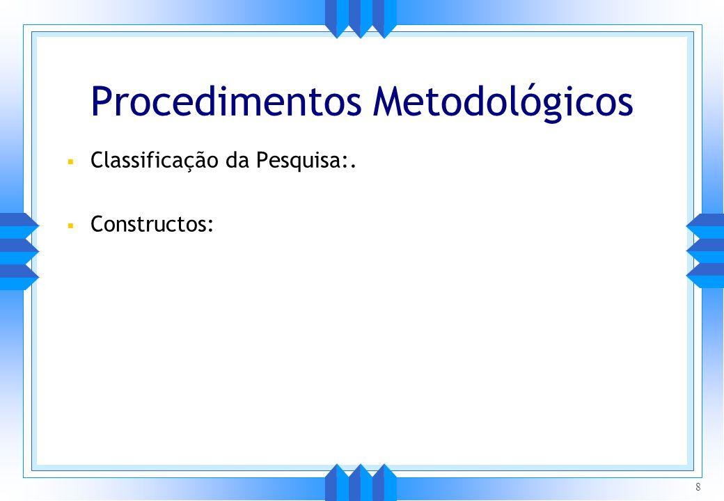 Procedimentos Metodológicos Classificação da Pesquisa:. Constructos: 8