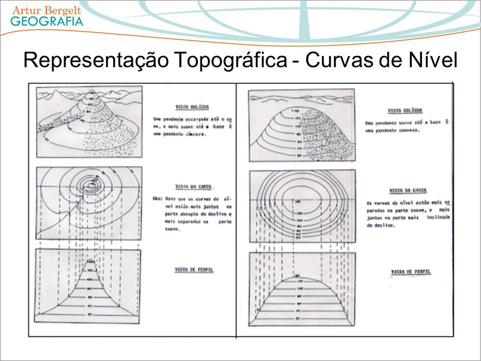 Representação Topográfica - Curvas de Nível