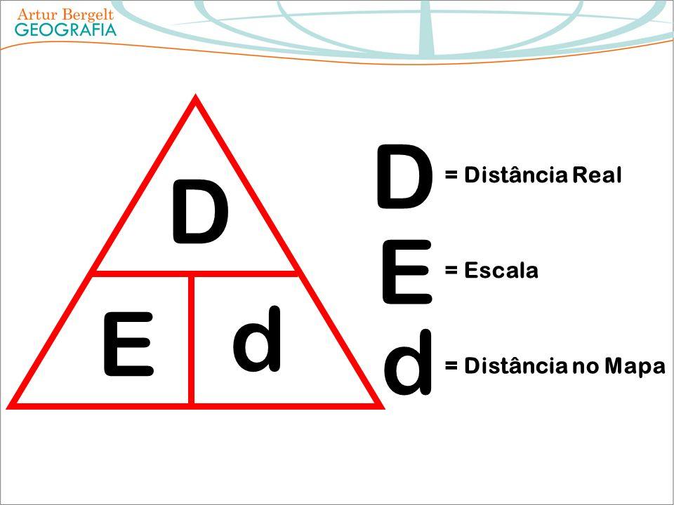 D E d D E d = Distância Real = Escala = Distância no Mapa