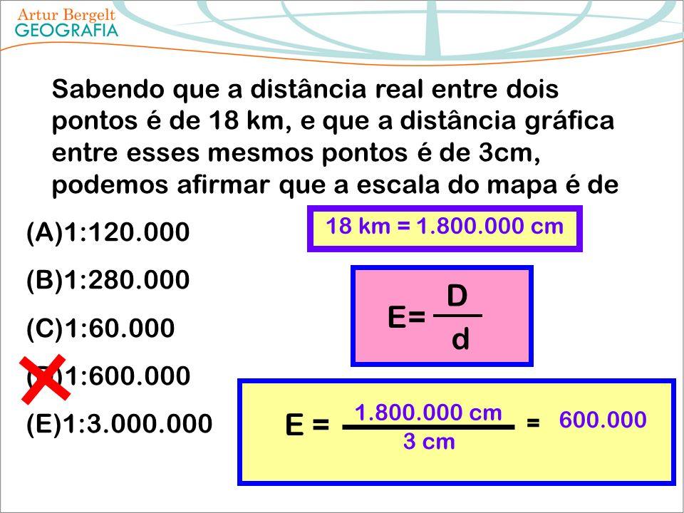 Sabendo que a distância real entre dois pontos é de 18 km, e que a distância gráfica entre esses mesmos pontos é de 3cm, podemos afirmar que a escala
