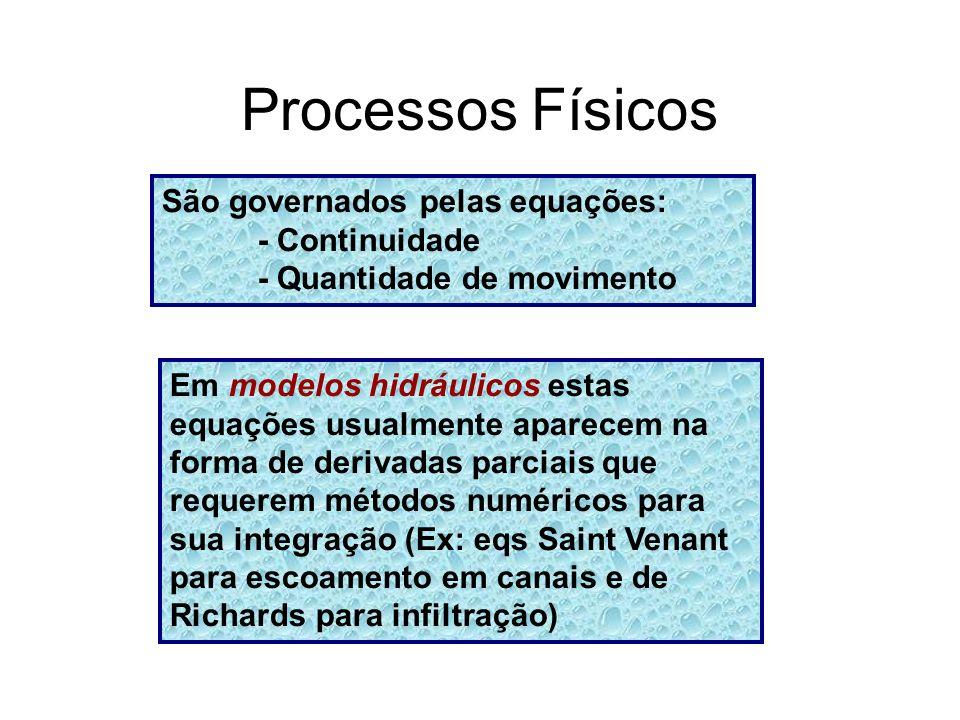 Processos Físicos São governados pelas equações: - Continuidade - Quantidade de movimento Em modelos hidráulicos estas equações usualmente aparecem na