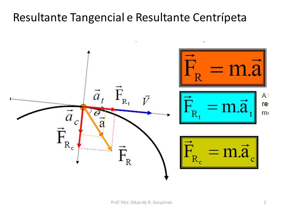 Resultante Tangencial e Resultante Centrípeta 2Prof. Msc. Eduardo R. Gonçalves
