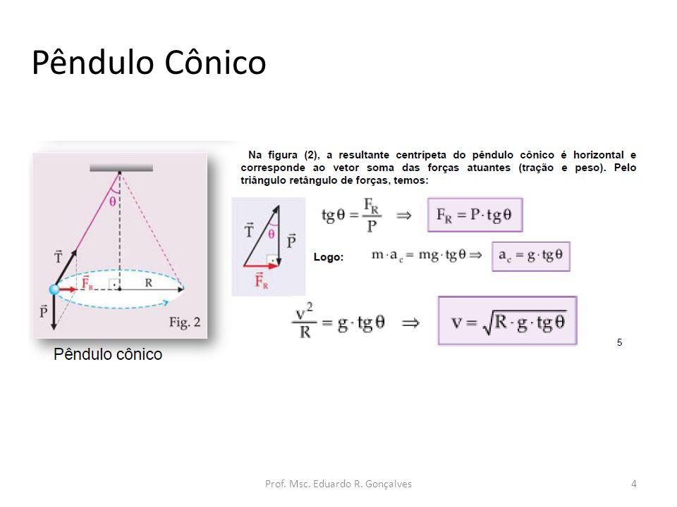4 Pêndulo Cônico