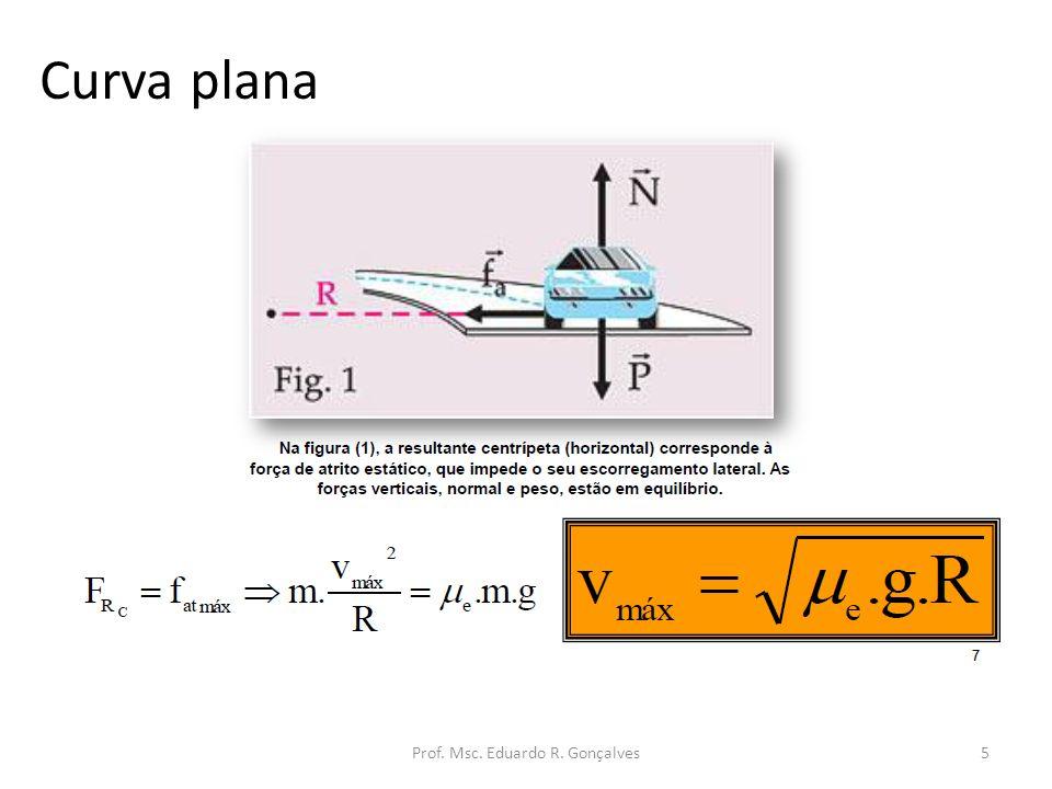 Prof. Msc. Eduardo R. Gonçalves5 Curva plana