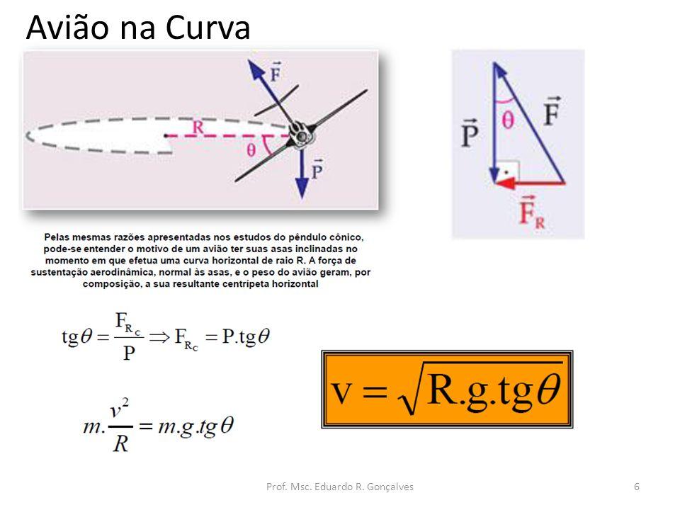 Prof. Msc. Eduardo R. Gonçalves6 Avião na Curva