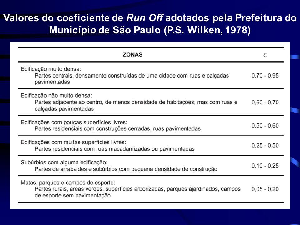 Valores do coeficiente de Run Off adotados pela Prefeitura do Município de São Paulo (P.S. Wilken, 1978)
