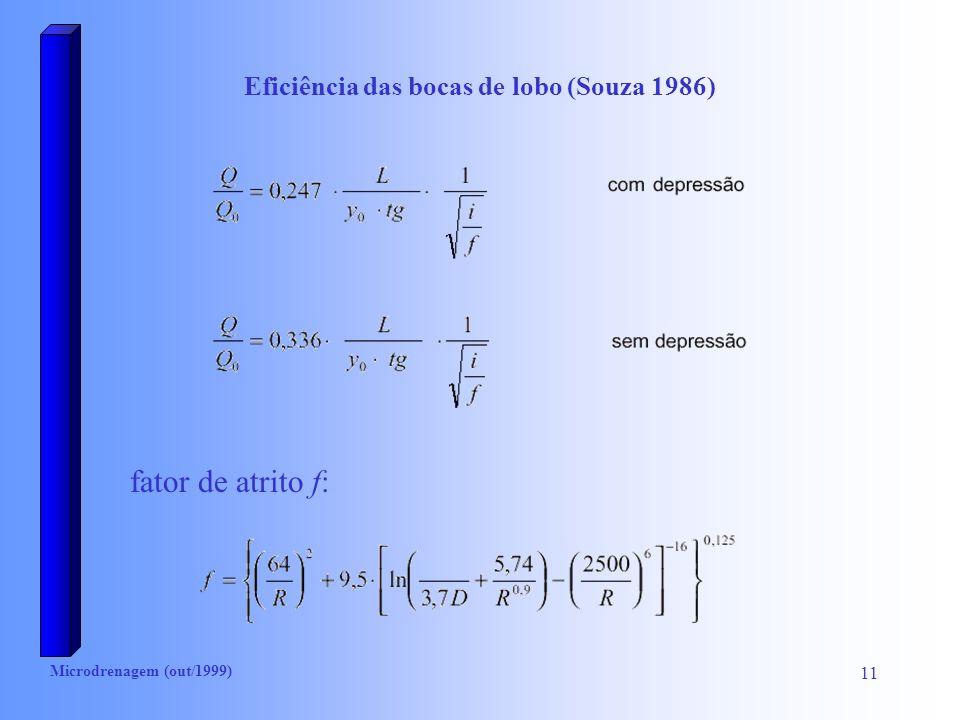 Microdrenagem (out/1999) 11 Eficiência das bocas de lobo (Souza 1986) fator de atrito f: