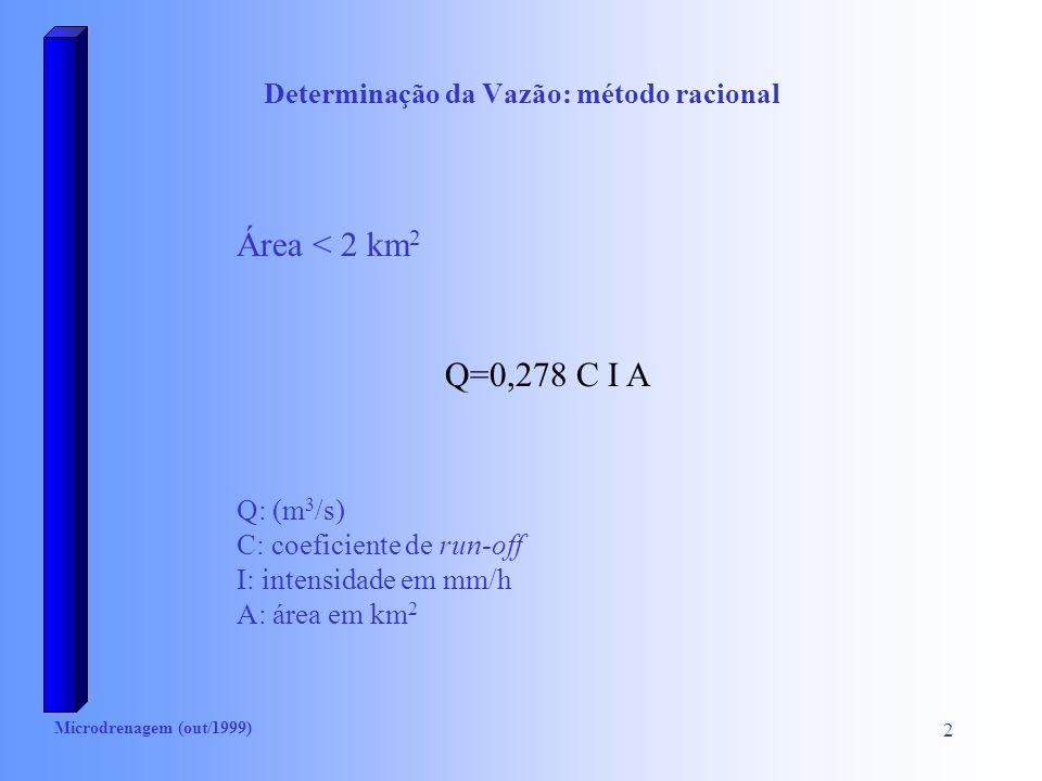 Microdrenagem (out/1999) 2 Determinação da Vazão: método racional Área < 2 km 2 Q=0,278 C I A Q: (m 3 /s) C: coeficiente de run-off I: intensidade em