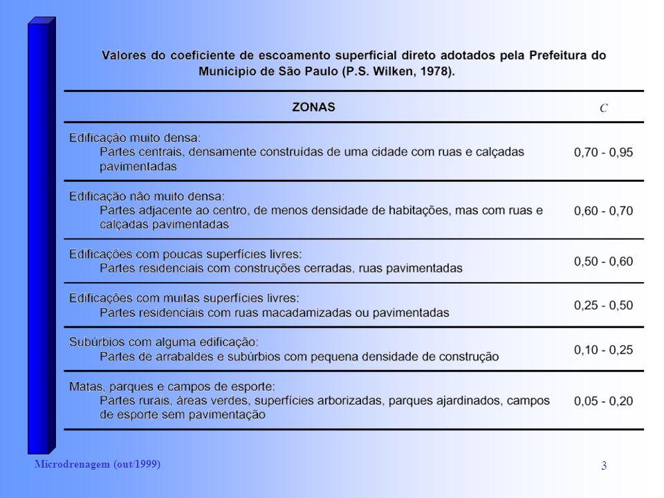 Microdrenagem (out/1999) 14 Dimensionamento de Galerias Seção Plena (y/D=1): Seção parcial (y/D<1): método iterativo