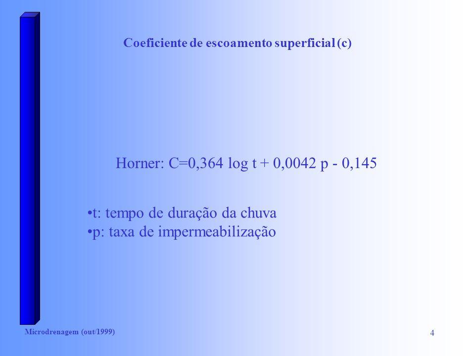 4 Coeficiente de escoamento superficial (c) Horner: C=0,364 log t + 0,0042 p - 0,145 t: tempo de duração da chuva p: taxa de impermeabilização