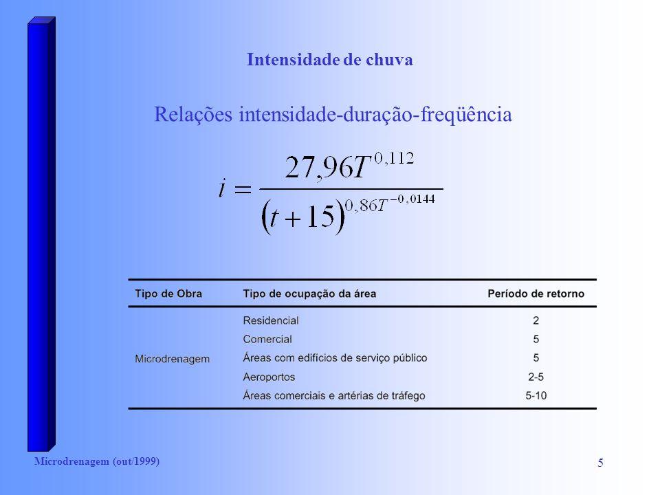 Microdrenagem (out/1999) 5 Intensidade de chuva Relações intensidade-duração-freqüência