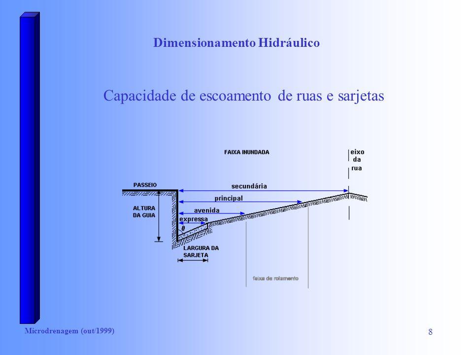 Microdrenagem (out/1999) 9 Capacidade de escoamento de ruas e sarjetas