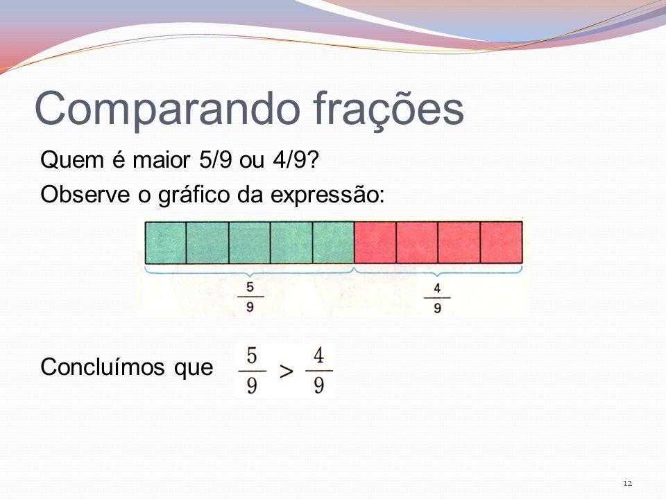 Comparando frações Quem é maior 5/9 ou 4/9? Observe o gráfico da expressão: Concluímos que 12