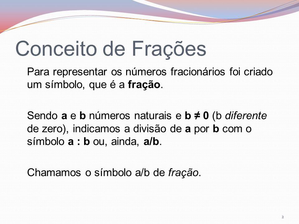 Conceito de Frações Para representar os números fracionários foi criado um símbolo, que é a fração. Sendo a e b números naturais e b 0 (b diferente de