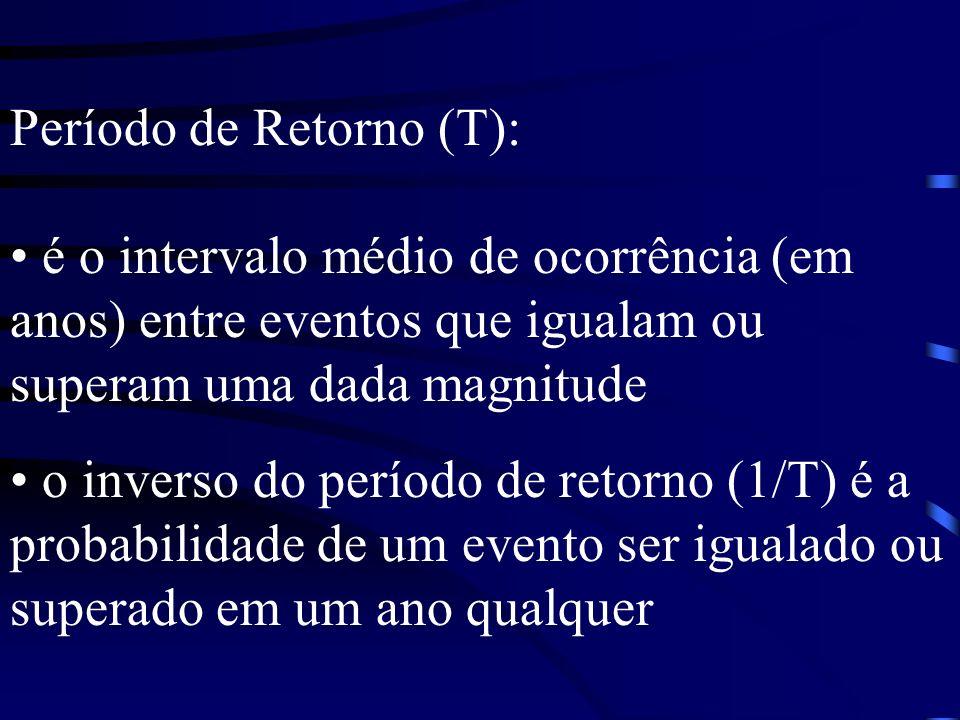 Período de Retorno (T): é o intervalo médio de ocorrência (em anos) entre eventos que igualam ou superam uma dada magnitude o inverso do período de re
